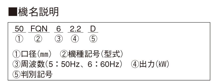 エバラ FQN型ナイロンコーティング製自吸ポンプ 60Hz 口径80mm 〔品番:80FQN63.7D〕[1345503]「送料別途見積り法人・事業所限定」【大型】